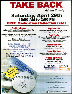 Medication Collection